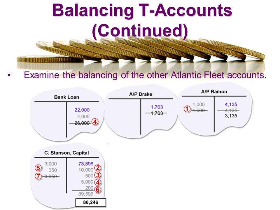 Balancing T-Accounts (Continued)