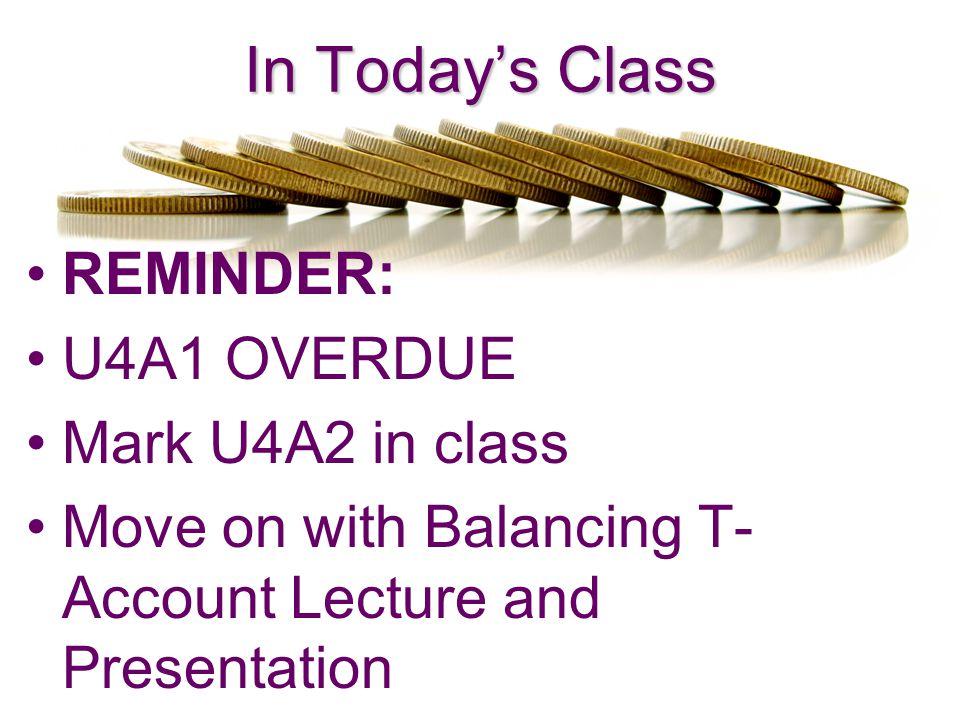 In Today's Class REMINDER: U4A1 OVERDUE Mark U4A2 in class