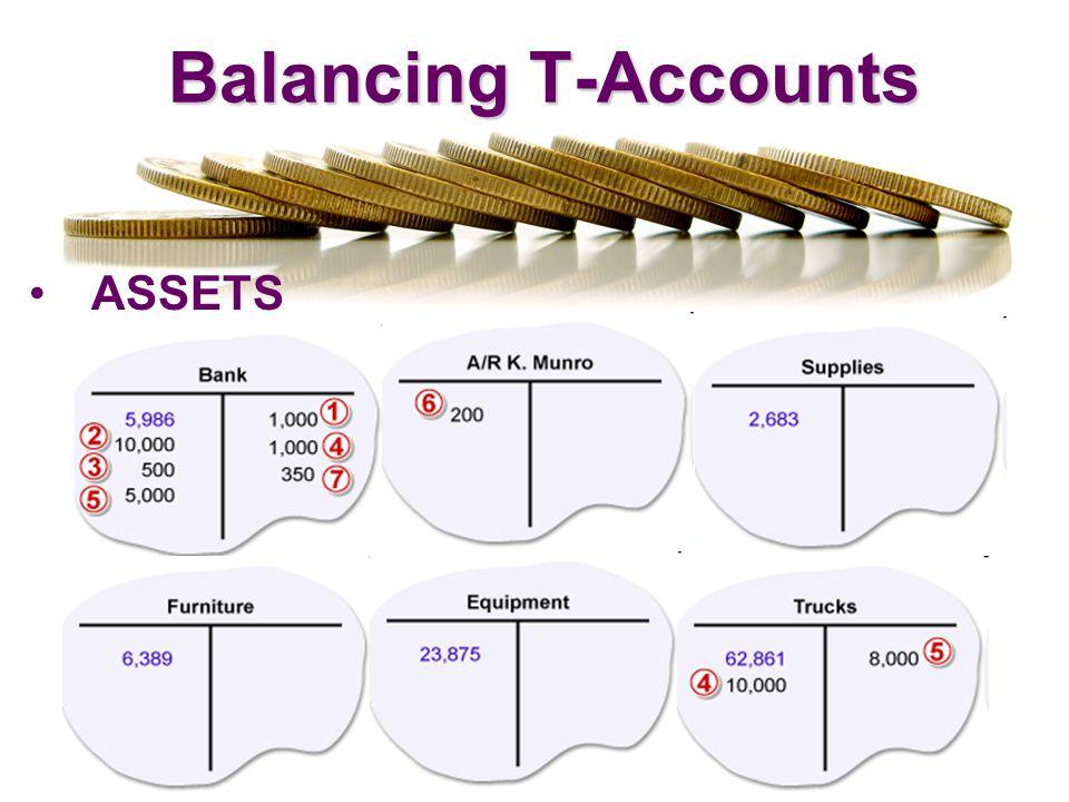 Balancing T-Accounts ASSETS