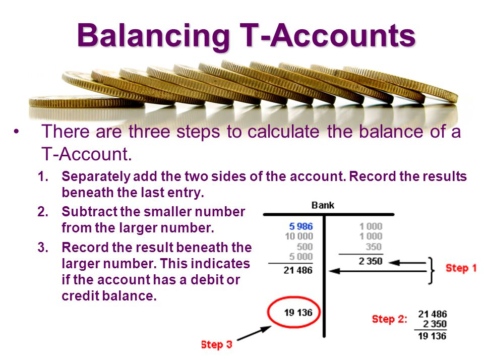 Balancing T-Accounts There are three steps to calculate the balance of a T-Account.