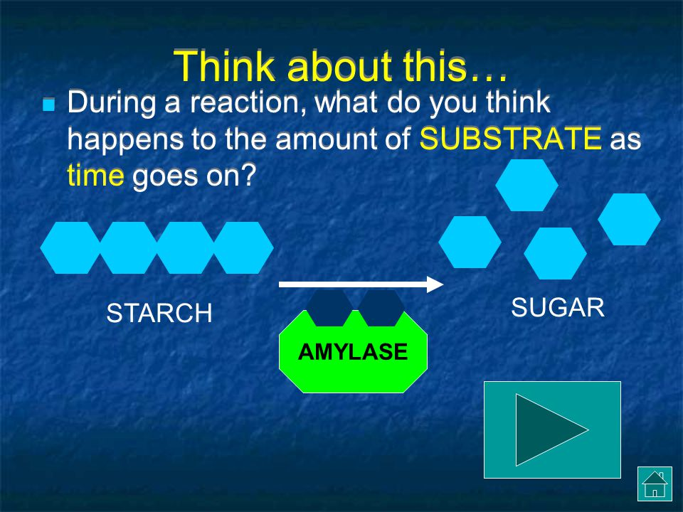 Think about this… During a reaction, what do you think happens to the amount of SUBSTRATE as time goes on
