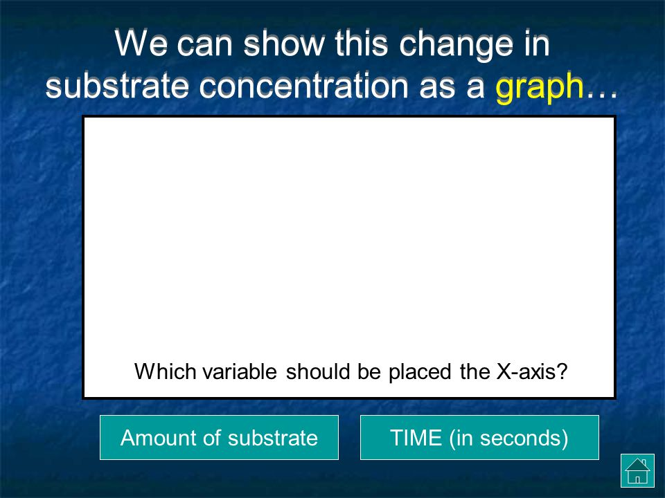 We can show this change in substrate concentration as a graph…