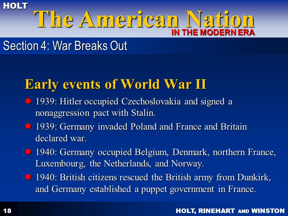 Early events of World War II