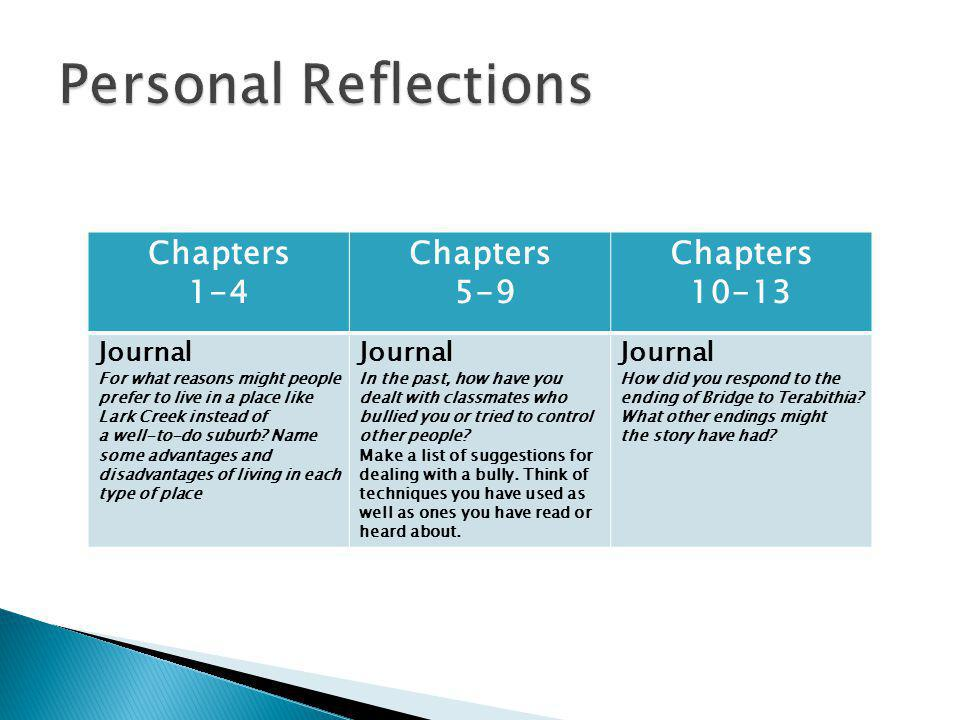 Personal Reflections Chapters 1-4 5-9 10-13 Journal
