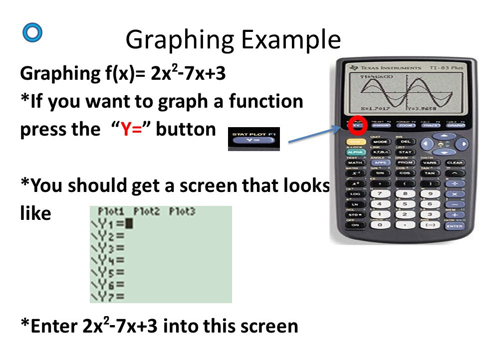 Graphing Example Graphing f(x)= 2x²-7x+3