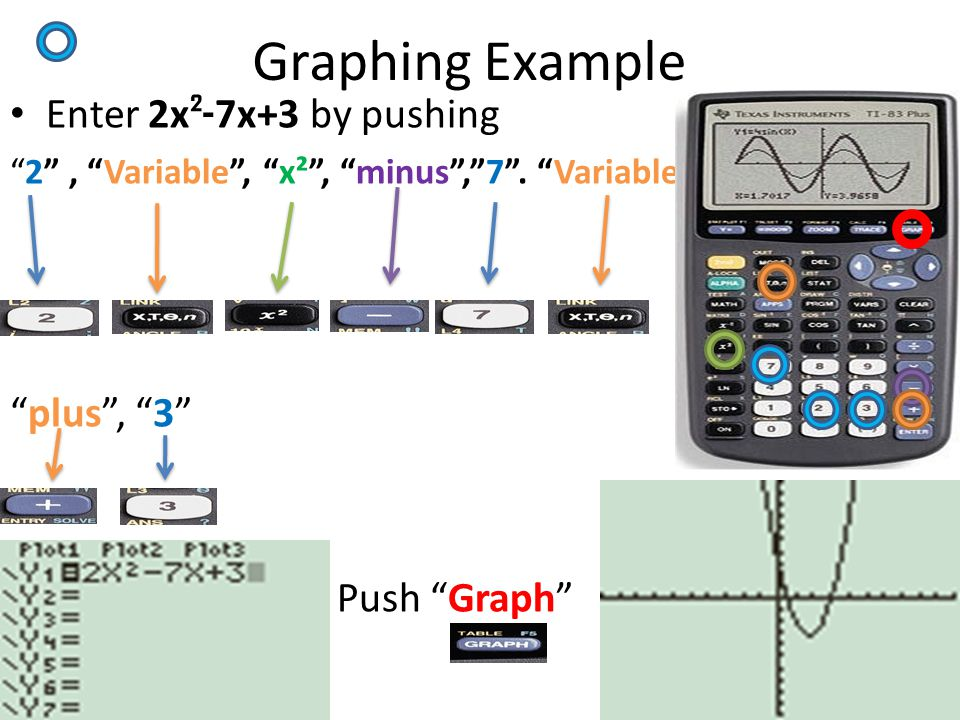 Graphing Example Enter 2x²-7x+3 by pushing plus , 3 Push Graph