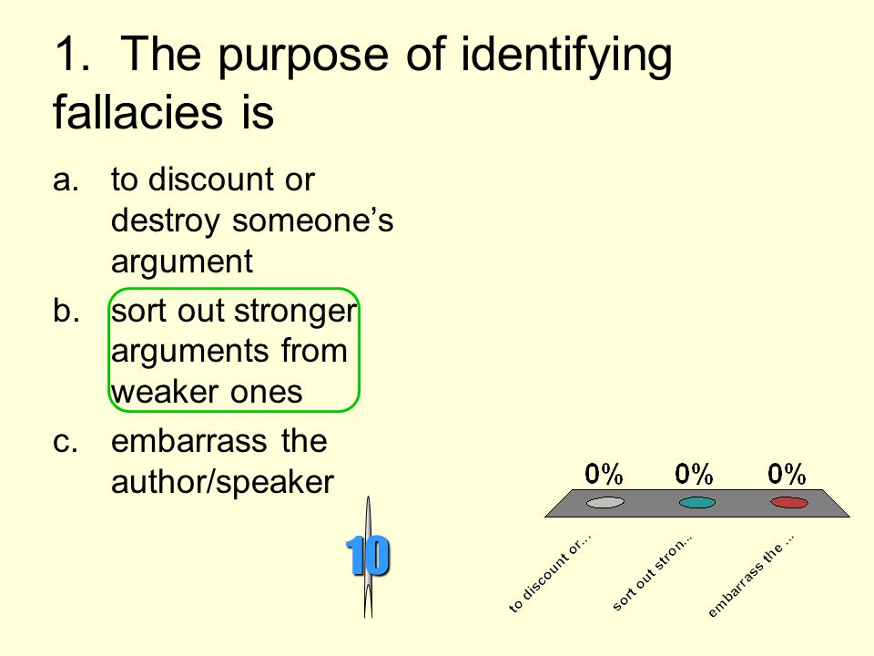 1. The purpose of identifying fallacies is
