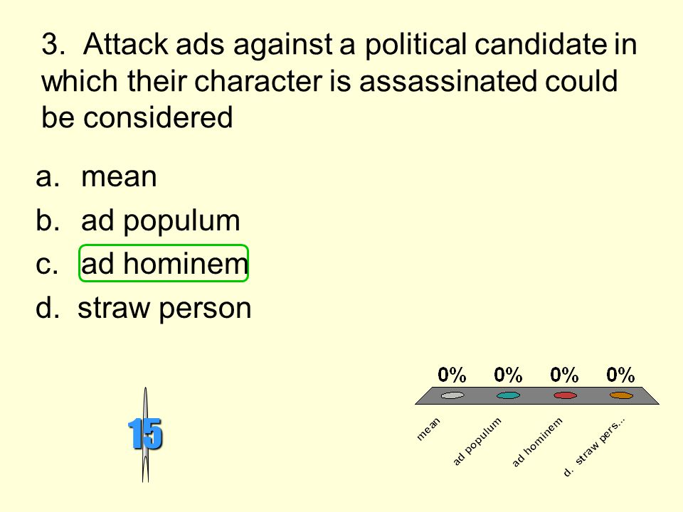 3. Attack ads against a political candidate in which their character is assassinated could be considered