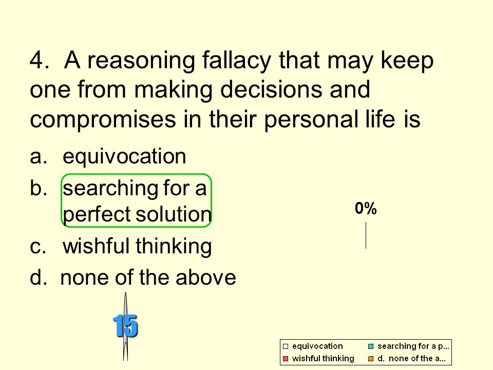 4. A reasoning fallacy that may keep one from making decisions and compromises in their personal life is