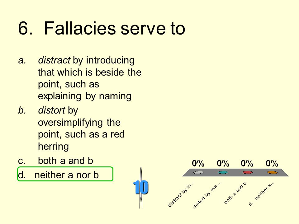6. Fallacies serve to distract by introducing that which is beside the point, such as explaining by naming.