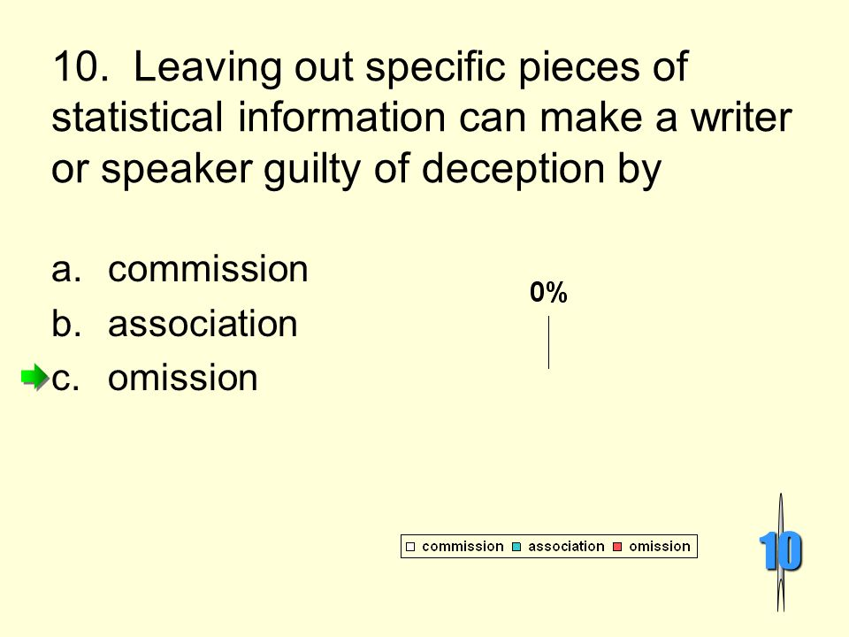 10. Leaving out specific pieces of statistical information can make a writer or speaker guilty of deception by