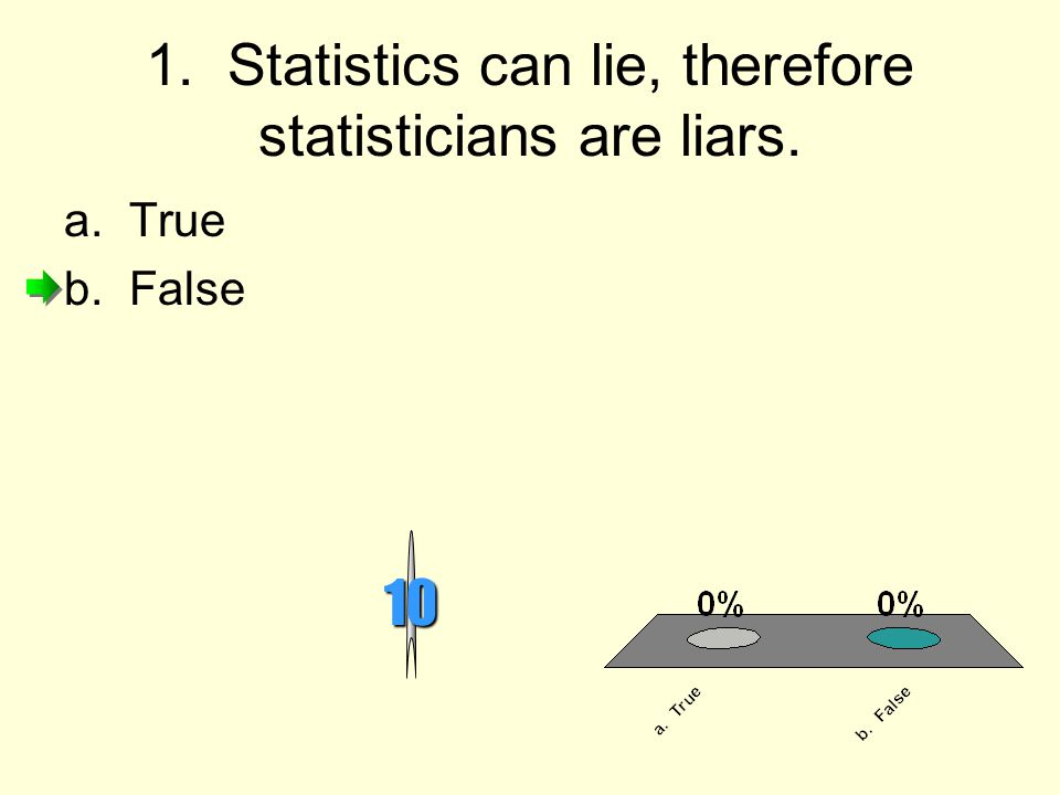 1. Statistics can lie, therefore statisticians are liars.