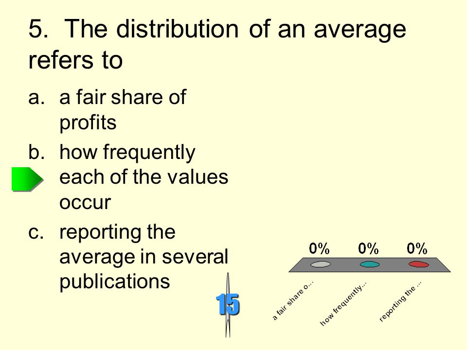 5. The distribution of an average refers to