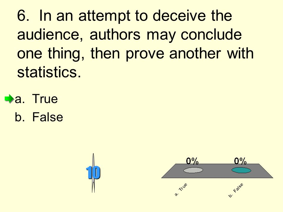 6. In an attempt to deceive the audience, authors may conclude one thing, then prove another with statistics.