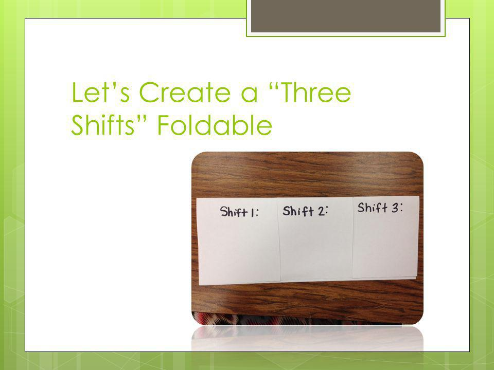Let's Create a Three Shifts Foldable