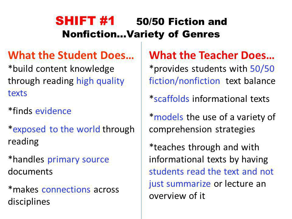 SHIFT #1 50/50 Fiction and Nonfiction…Variety of Genres