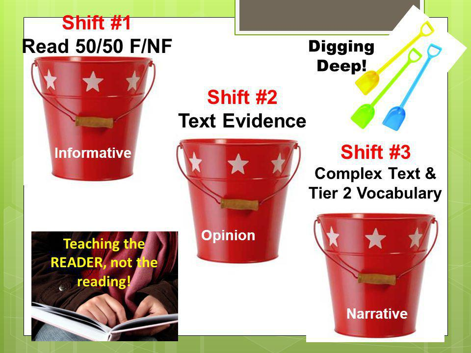Complex Text & Tier 2 Vocabulary Teaching the READER, not the reading!
