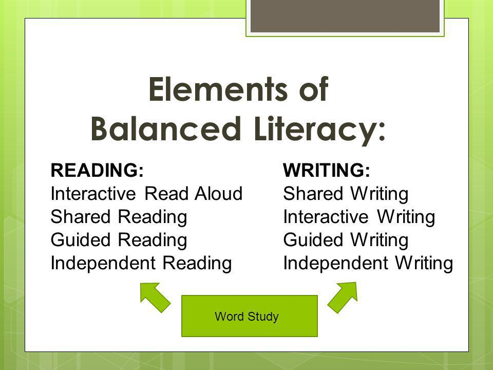 Elements of Balanced Literacy: