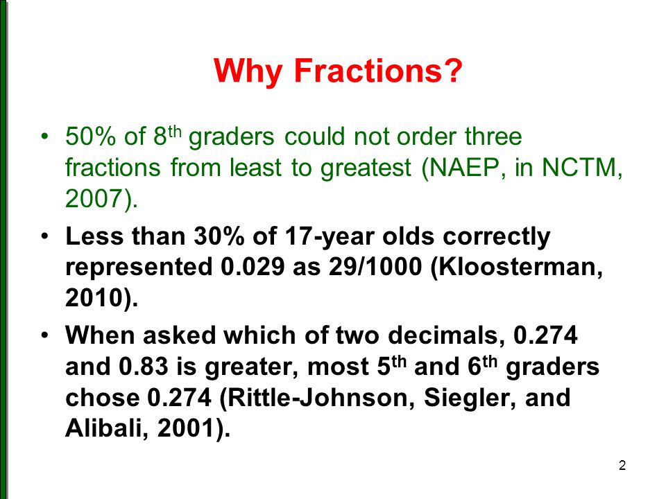 Why Fractions 50% of 8th graders could not order three fractions from least to greatest (NAEP, in NCTM, 2007).