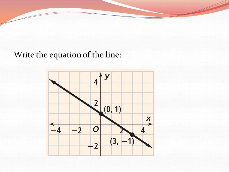 Write the equation of the line: