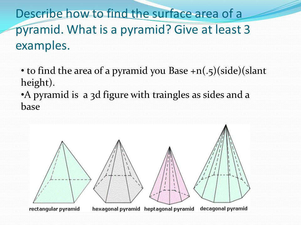 Describe how to find the surface area of a pyramid. What is a pyramid