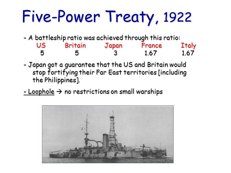 Five-Power Treaty, 1922