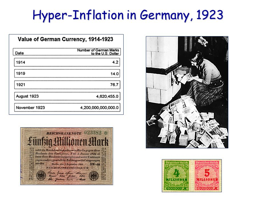 Hyper-Inflation in Germany, 1923