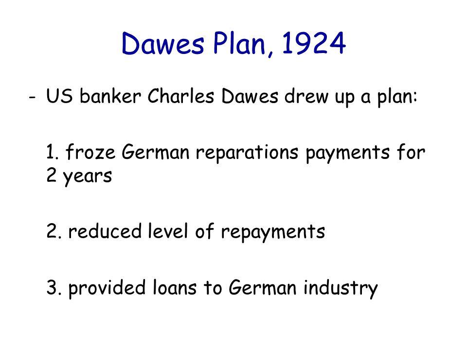 Dawes Plan, 1924 US banker Charles Dawes drew up a plan: