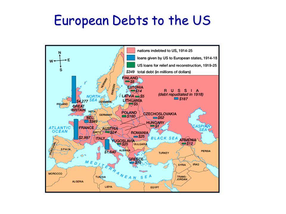 European Debts to the US
