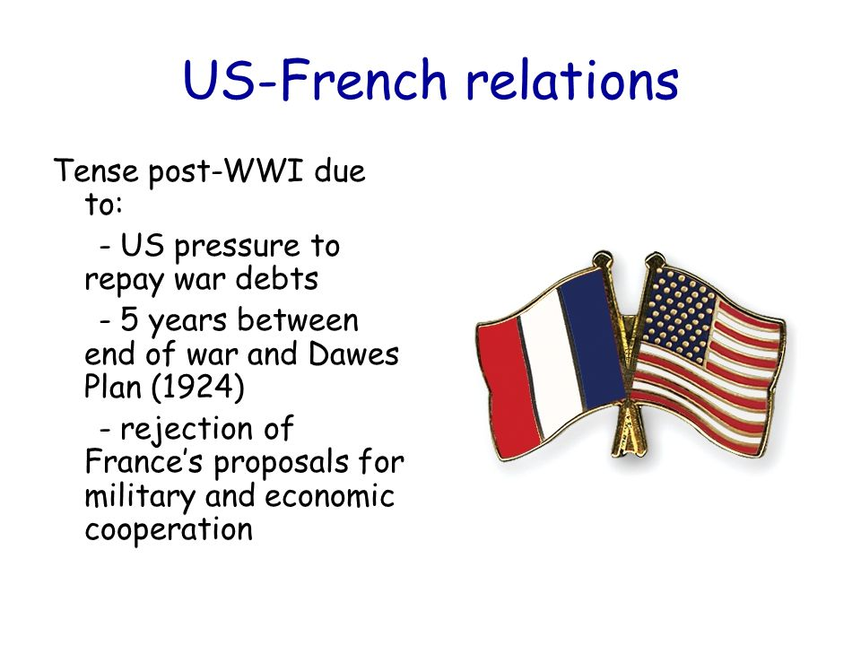 US-French relations