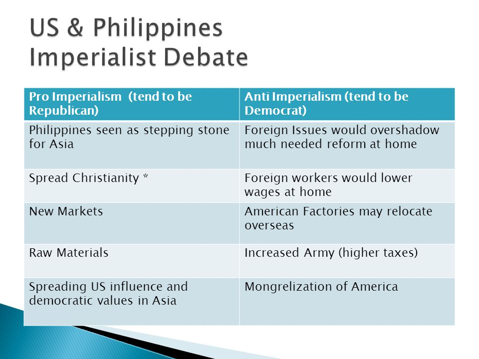US & Philippines Imperialist Debate