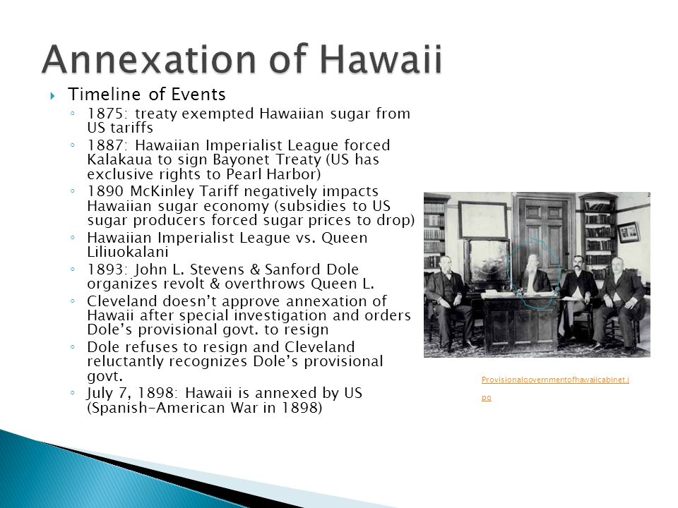 Annexation of Hawaii Timeline of Events