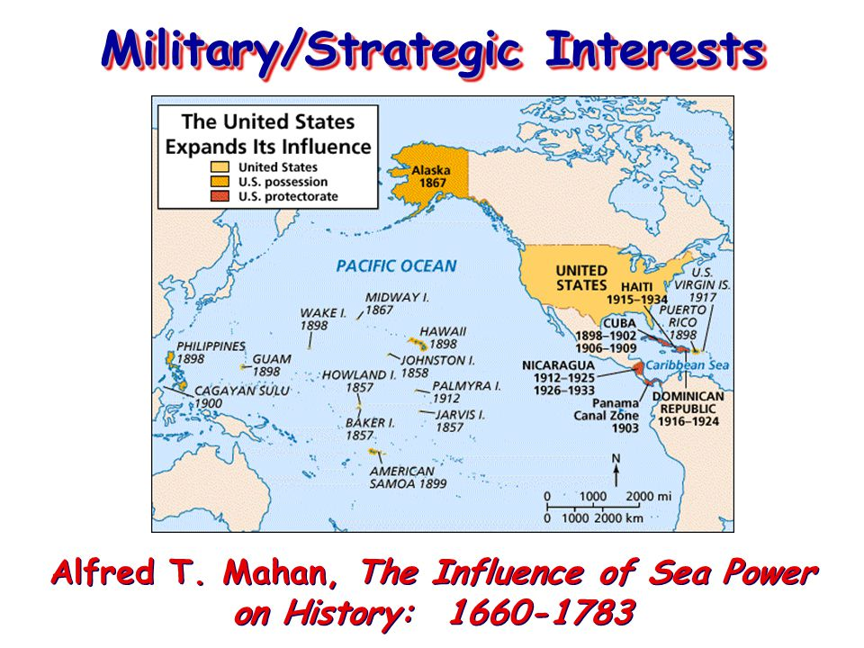 Military/Strategic Interests
