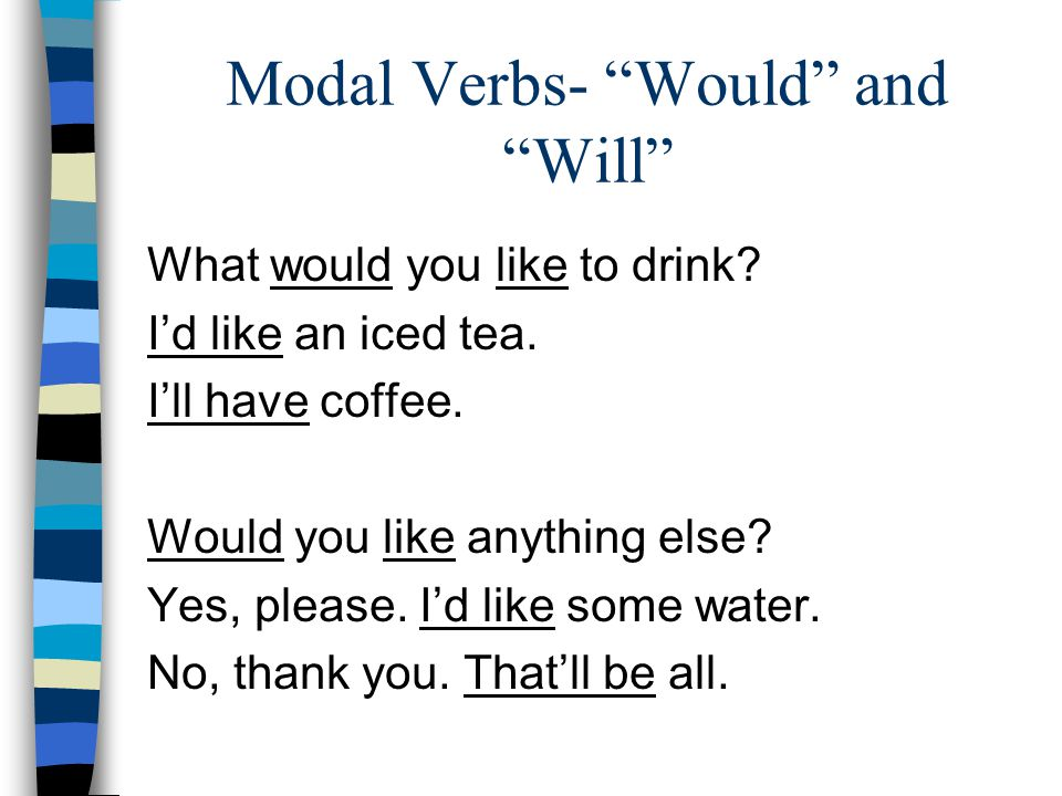 Modal Verbs- Would and Will