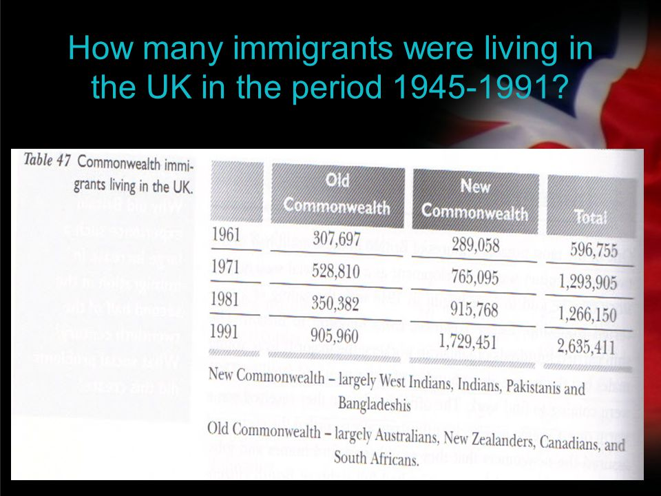 How many immigrants were living in the UK in the period 1945-1991