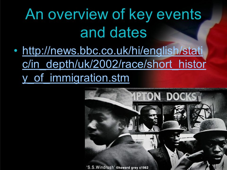 An overview of key events and dates