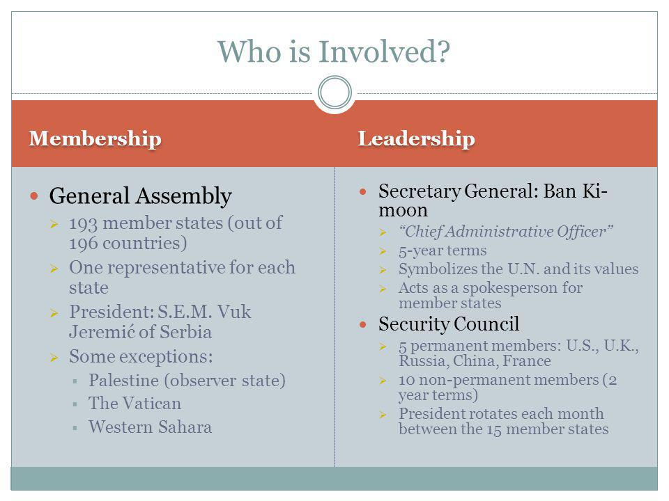 Who is Involved General Assembly Membership Leadership