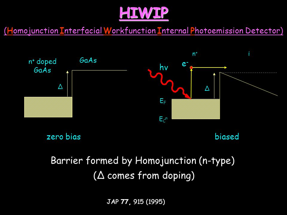 Barrier formed by Homojunction (n-type)