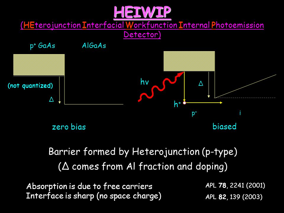 HEIWIP Barrier formed by Heterojunction (p-type)