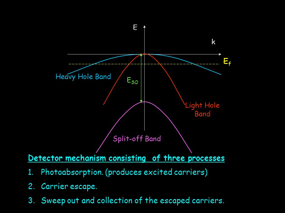 Detector mechanism consisting of three processes