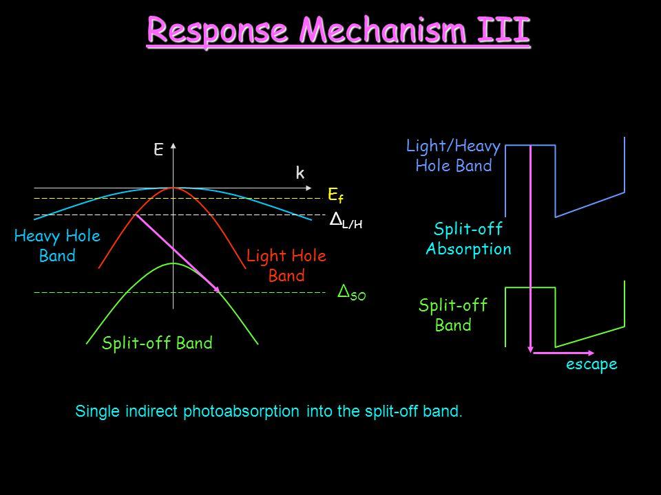Response Mechanism III