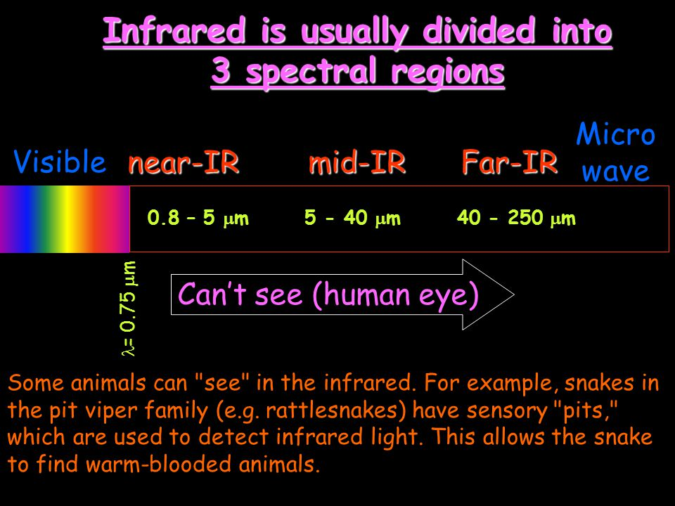 Infrared is usually divided into 3 spectral regions