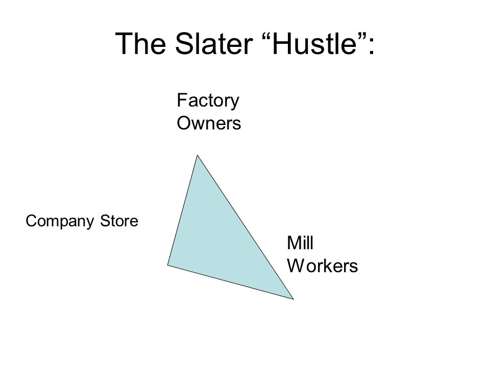 The Slater Hustle : Factory Owners Company Store Mill Workers
