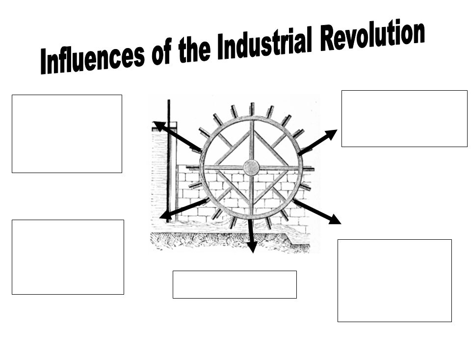 Influences of the Industrial Revolution