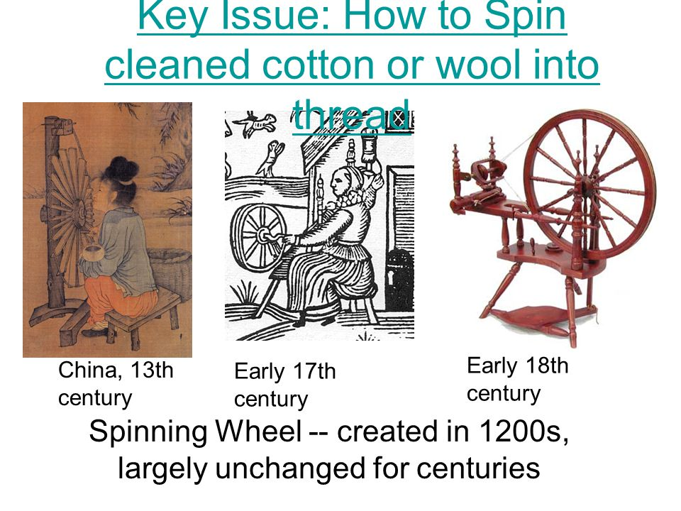 Spinning Wheel -- created in 1200s, largely unchanged for centuries
