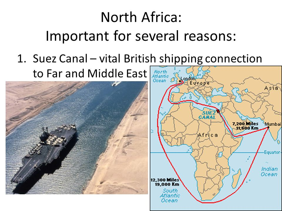 North Africa: Important for several reasons: