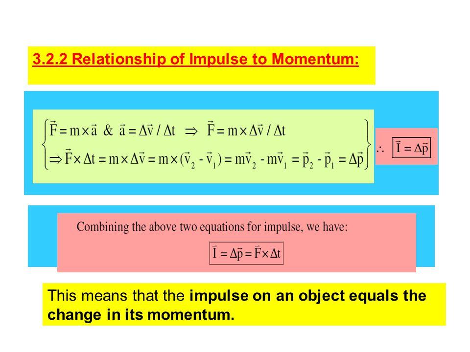 3.2.2 Relationship of Impulse to Momentum: