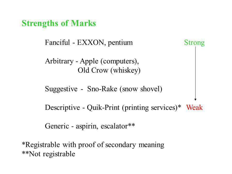 Strengths of Marks Fanciful - EXXON, pentium Strong