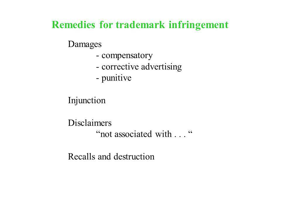 Remedies for trademark infringement