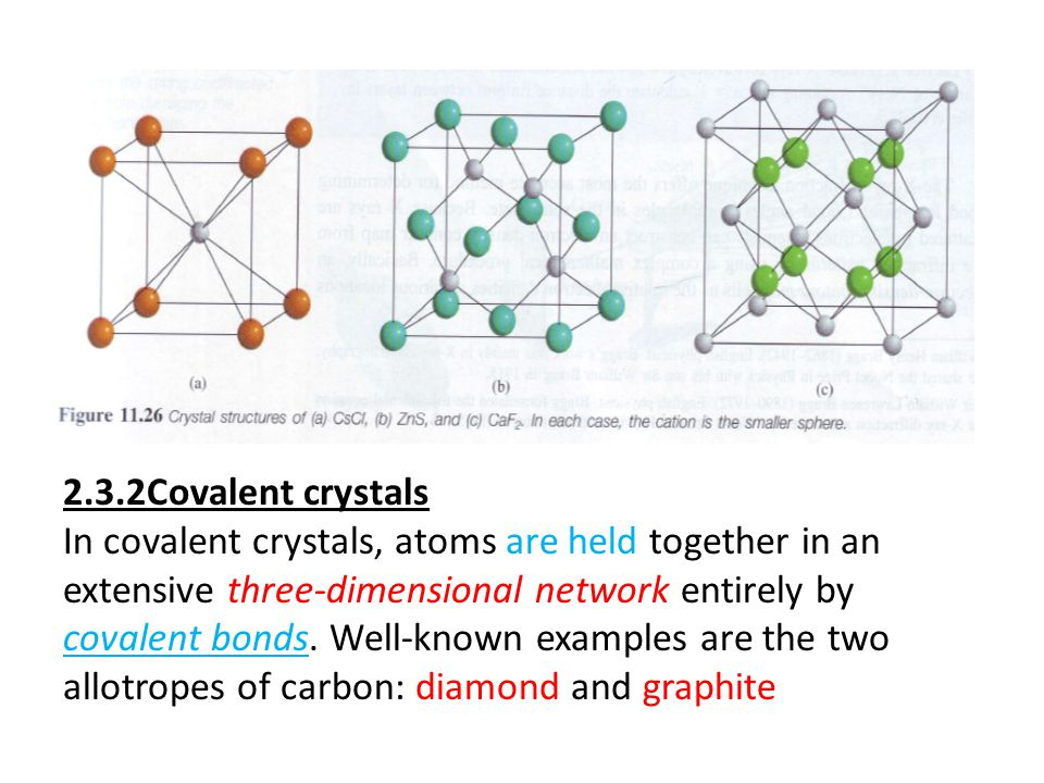 2.3.2Covalent crystals